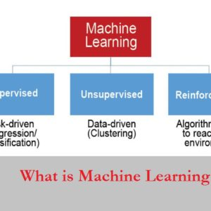 What Is Machine Learning? What Is Deep Machine Learning?