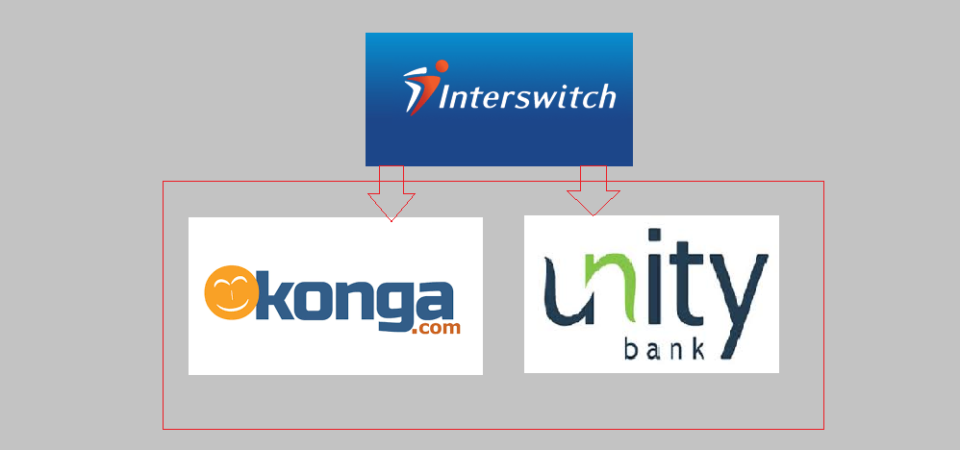 Interswitch Should Buy Konga And Unity Bank Nigeria