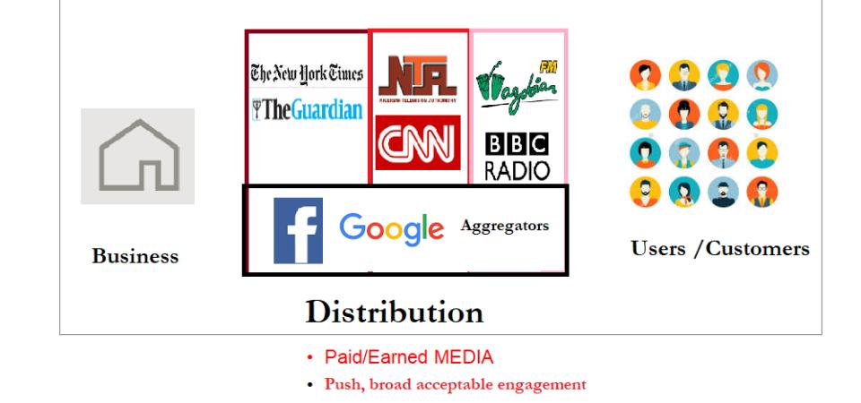 Inspired Media Advertising Model