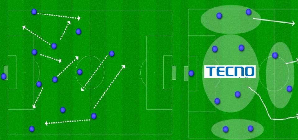 Tecno Mobile's Attacking Football